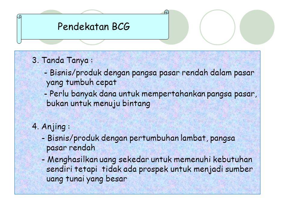 3. Tanda Tanya : Pendekatan BCG