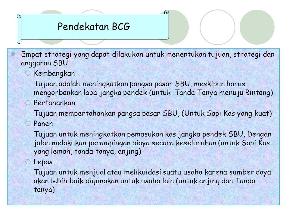 Pendekatan BCG Empat strategi yang dapat dilakukan untuk menentukan tujuan, strategi dan anggaran SBU.