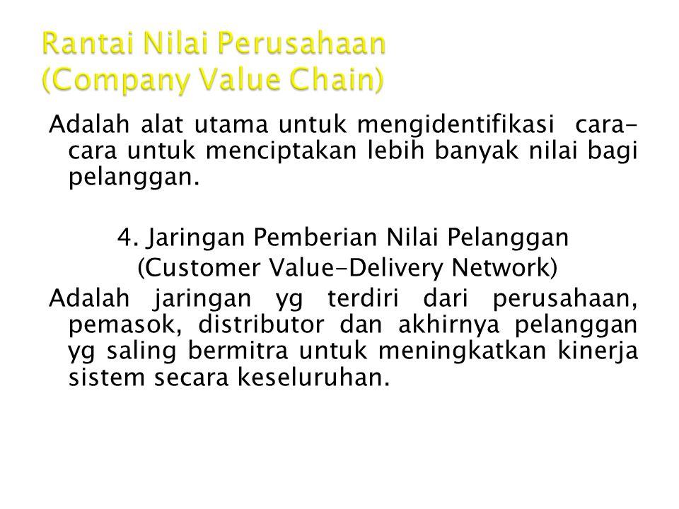 Rantai Nilai Perusahaan (Company Value Chain)
