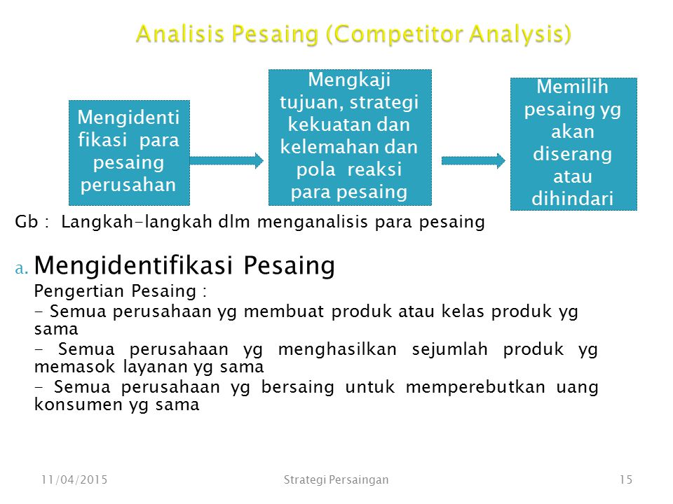 Analisis Pesaing (Competitor Analysis)