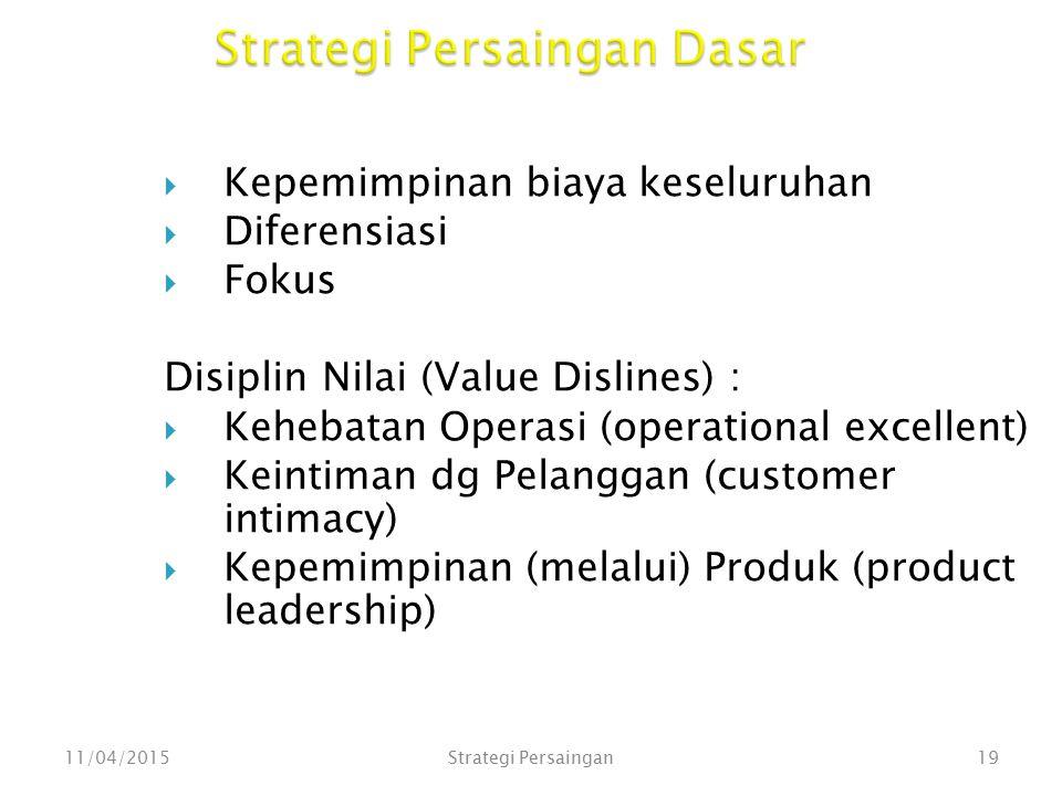 Strategi Persaingan Dasar