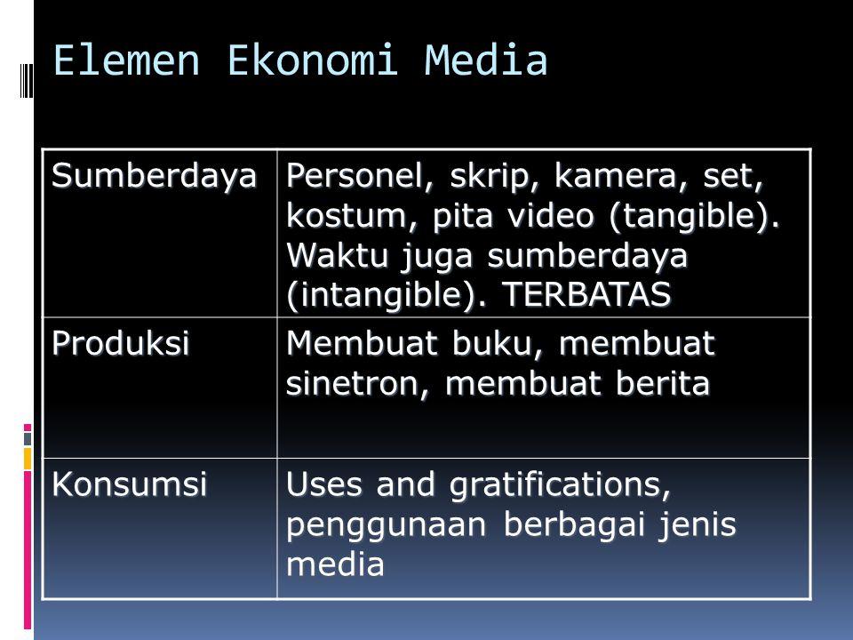 Elemen Ekonomi Media Sumberdaya