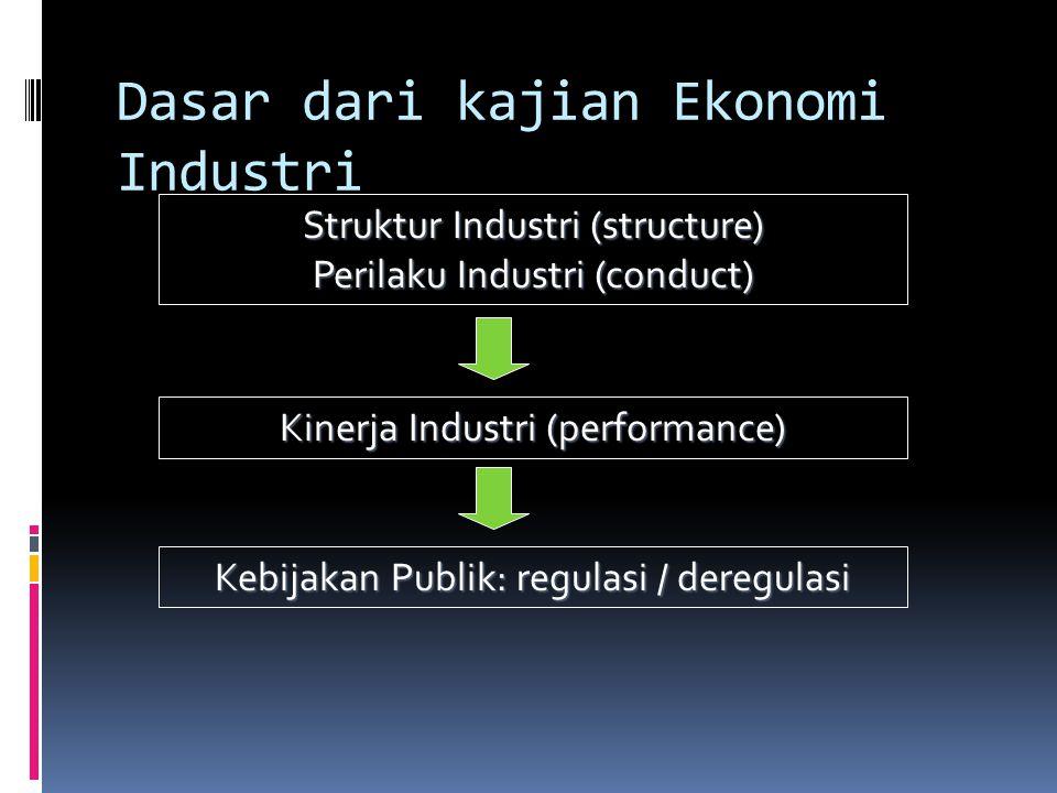Dasar dari kajian Ekonomi Industri