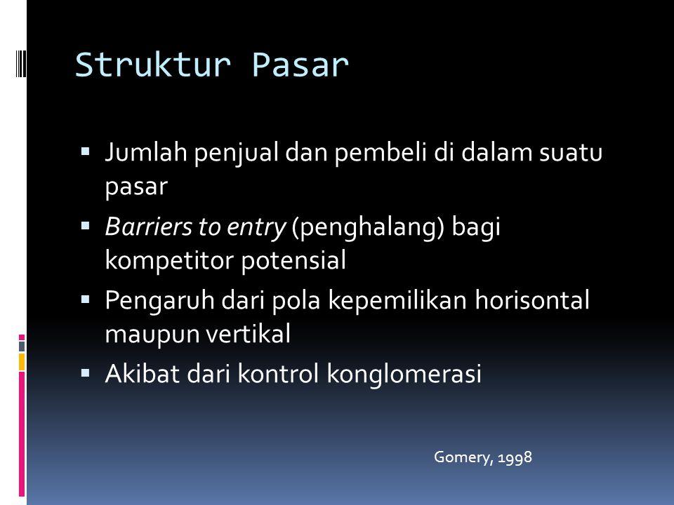 Struktur Pasar Jumlah penjual dan pembeli di dalam suatu pasar