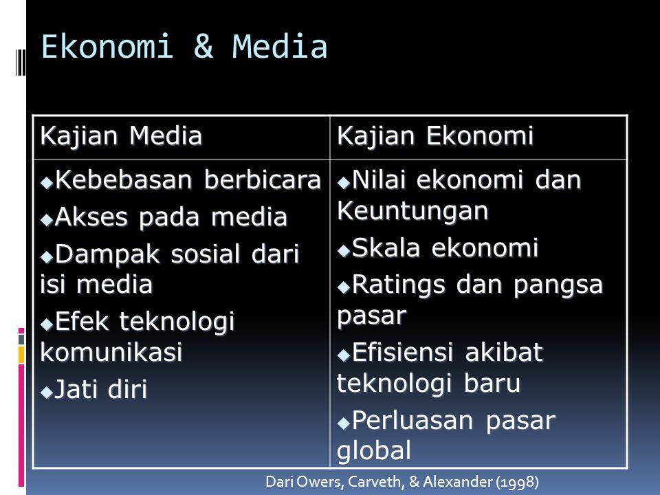 Ekonomi & Media Kajian Media Kajian Ekonomi Kebebasan berbicara