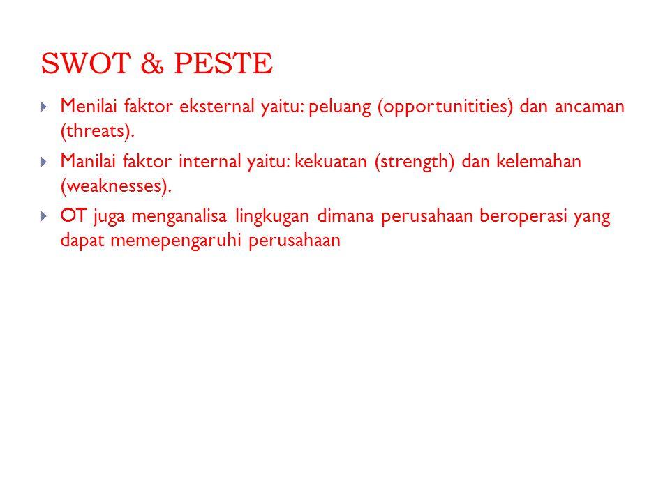 SWOT & PESTE Menilai faktor eksternal yaitu: peluang (opportunitities) dan ancaman (threats).