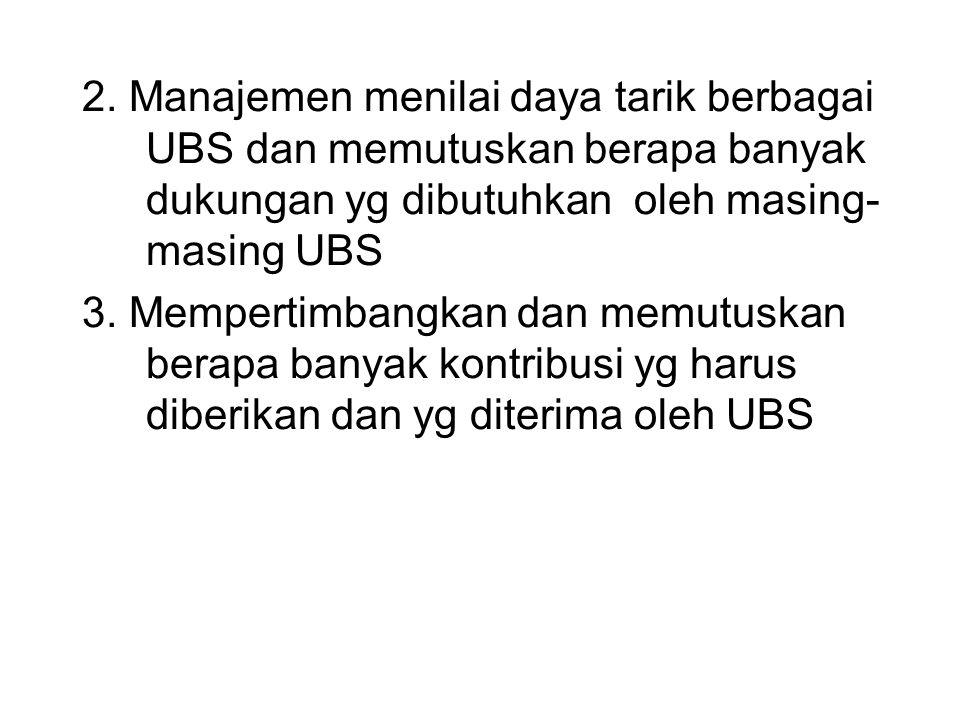 2. Manajemen menilai daya tarik berbagai UBS dan memutuskan berapa banyak dukungan yg dibutuhkan oleh masing-masing UBS