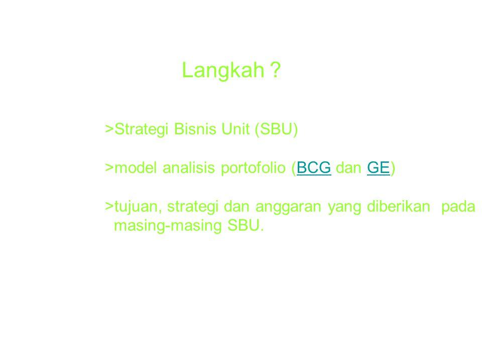 Langkah >Strategi Bisnis Unit (SBU)