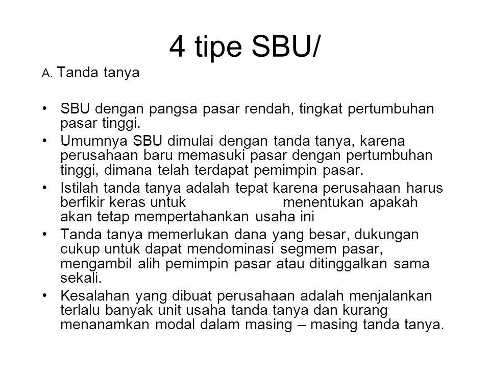 4 tipe SBU/ A. Tanda tanya. SBU dengan pangsa pasar rendah, tingkat pertumbuhan pasar tinggi.