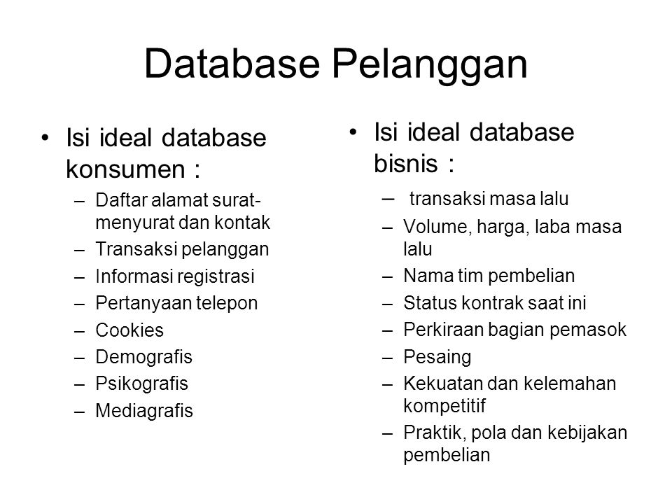Database Pelanggan Isi ideal database bisnis :