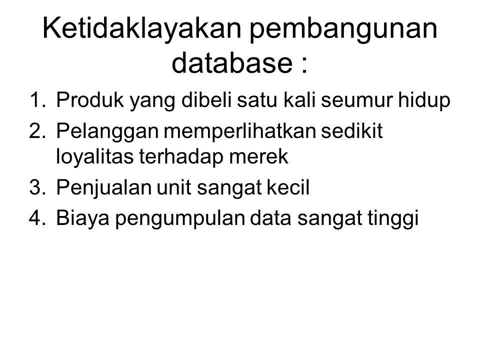 Ketidaklayakan pembangunan database :