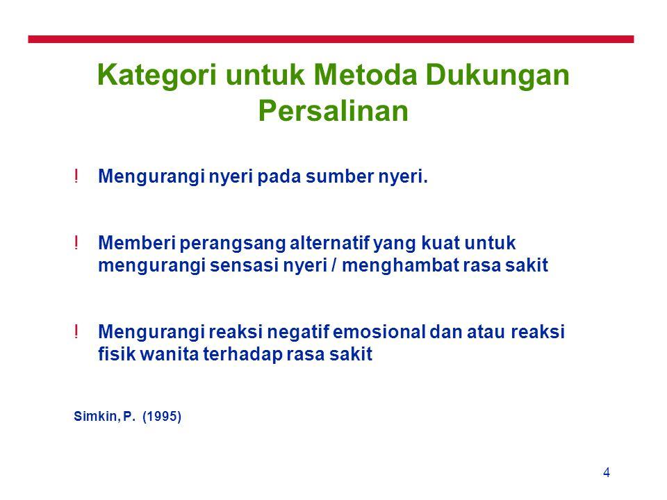 Kategori untuk Metoda Dukungan Persalinan