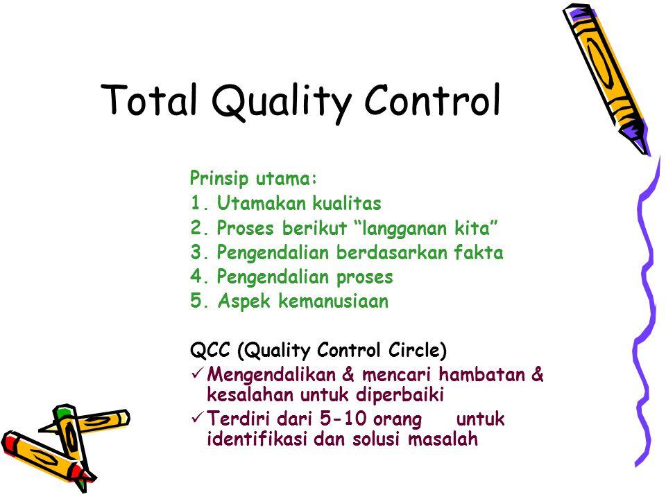 Total Quality Control Prinsip utama: 1. Utamakan kualitas