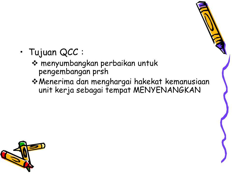 Tujuan QCC : menyumbangkan perbaikan untuk pengembangan prsh
