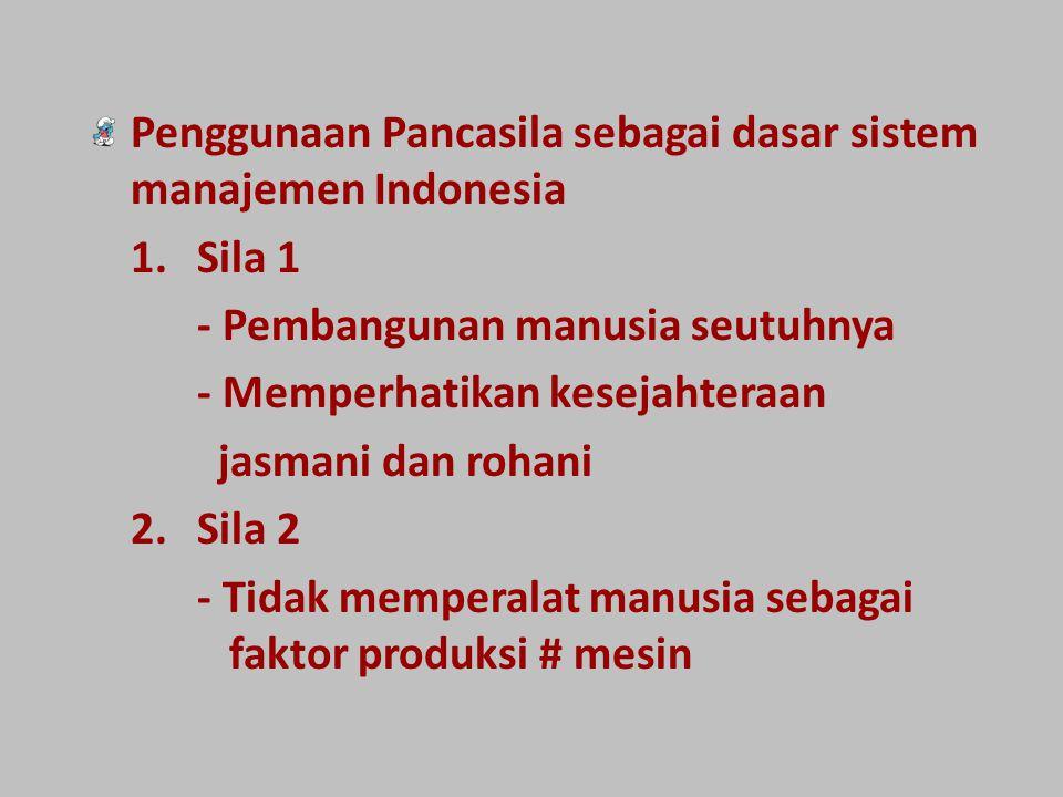 Penggunaan Pancasila sebagai dasar sistem manajemen Indonesia