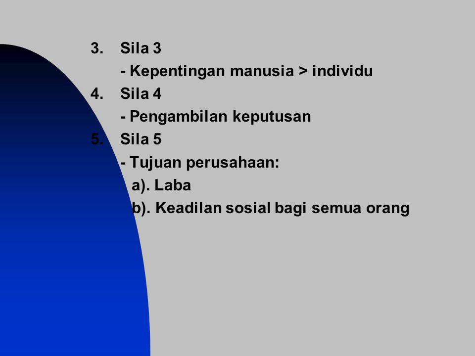 3. Sila 3 - Kepentingan manusia > individu. 4. Sila 4. - Pengambilan keputusan. 5. Sila 5. - Tujuan perusahaan: