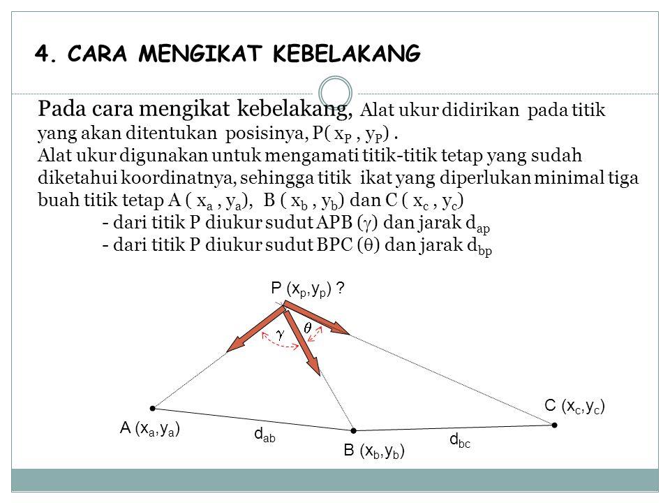 4. CARA MENGIKAT KEBELAKANG Pada cara mengikat kebelakang, Alat ukur didirikan pada titik yang akan ditentukan posisinya, P( xP , yP) . Alat ukur digunakan untuk mengamati titik-titik tetap yang sudah diketahui koordinatnya, sehingga titik ikat yang diperlukan minimal tiga buah titik tetap A ( xa , ya), B ( xb , yb) dan C ( xc , yc) - dari titik P diukur sudut APB () dan jarak dap - dari titik P diukur sudut BPC () dan jarak dbp
