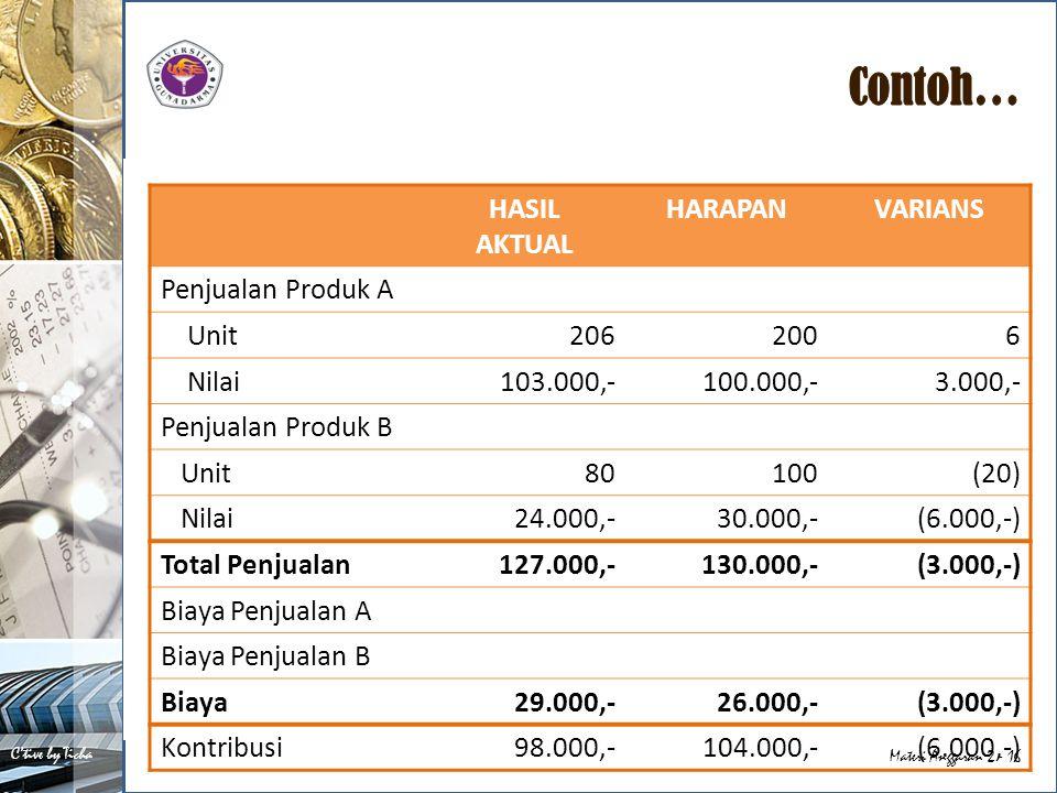 Contoh… HASIL AKTUAL HARAPAN VARIANS Penjualan Produk A Unit 206 200 6