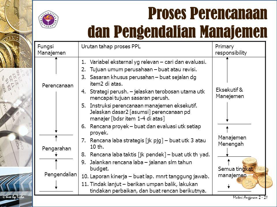 Proses Perencanaan dan Pengendalian Manajemen