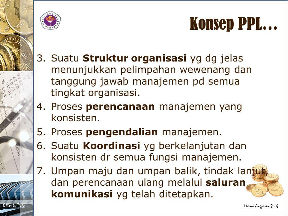 Konsep PPL… Suatu Struktur organisasi yg dg jelas menunjukkan pelimpahan wewenang dan tanggung jawab manajemen pd semua tingkat organisasi.