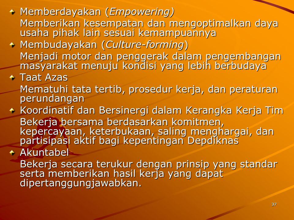 Memberdayakan (Empowering)