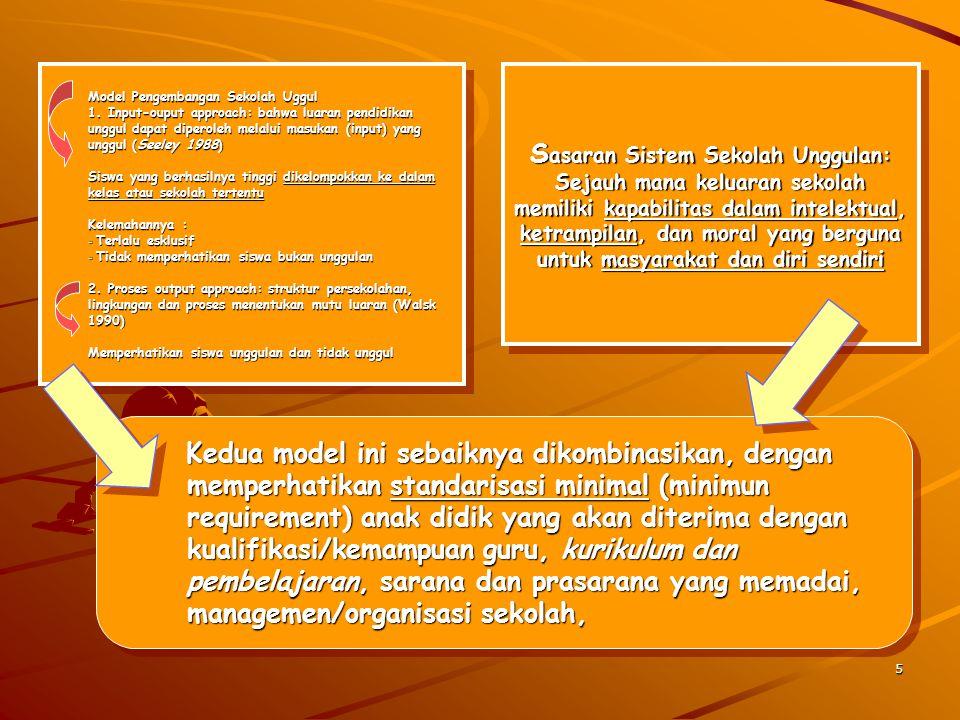 Model Pengembangan Sekolah Uggul 1