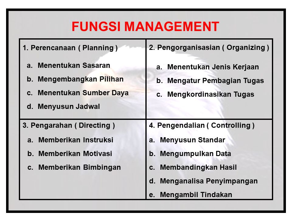 FUNGSI MANAGEMENT 1. Perencanaan ( Planning )