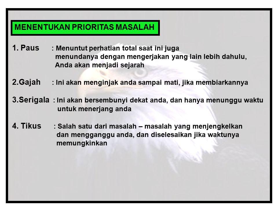 MENENTUKAN PRIORITAS MASALAH