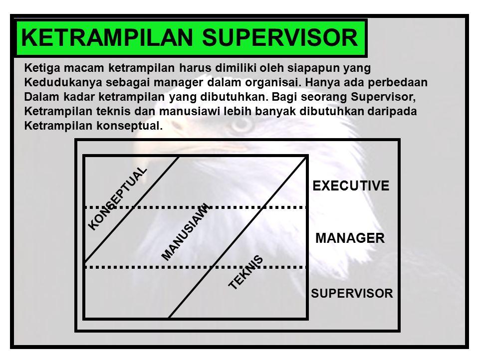 KETRAMPILAN SUPERVISOR