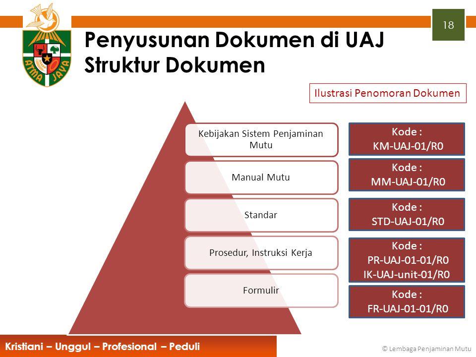 Penyusunan Dokumen di UAJ Struktur Dokumen