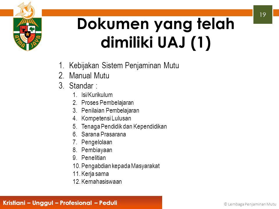 Dokumen yang telah dimiliki UAJ (1)