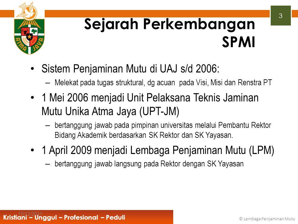 Sejarah Perkembangan SPMI