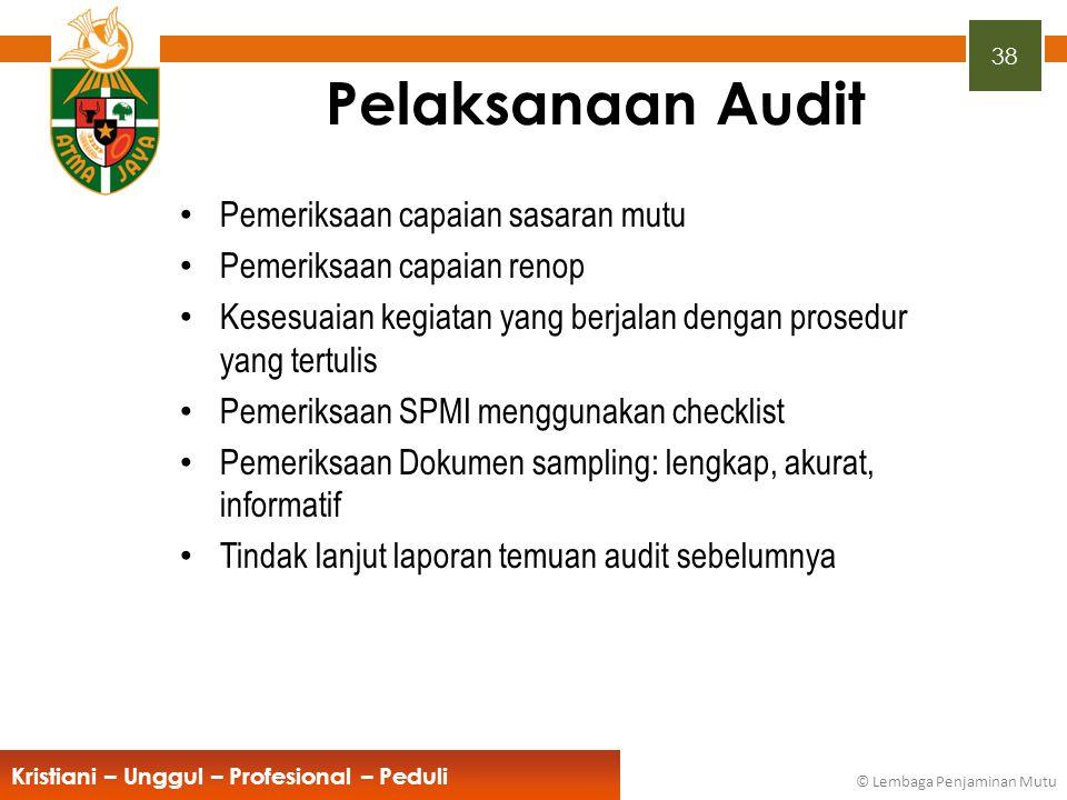 Pelaksanaan Audit Pemeriksaan capaian sasaran mutu