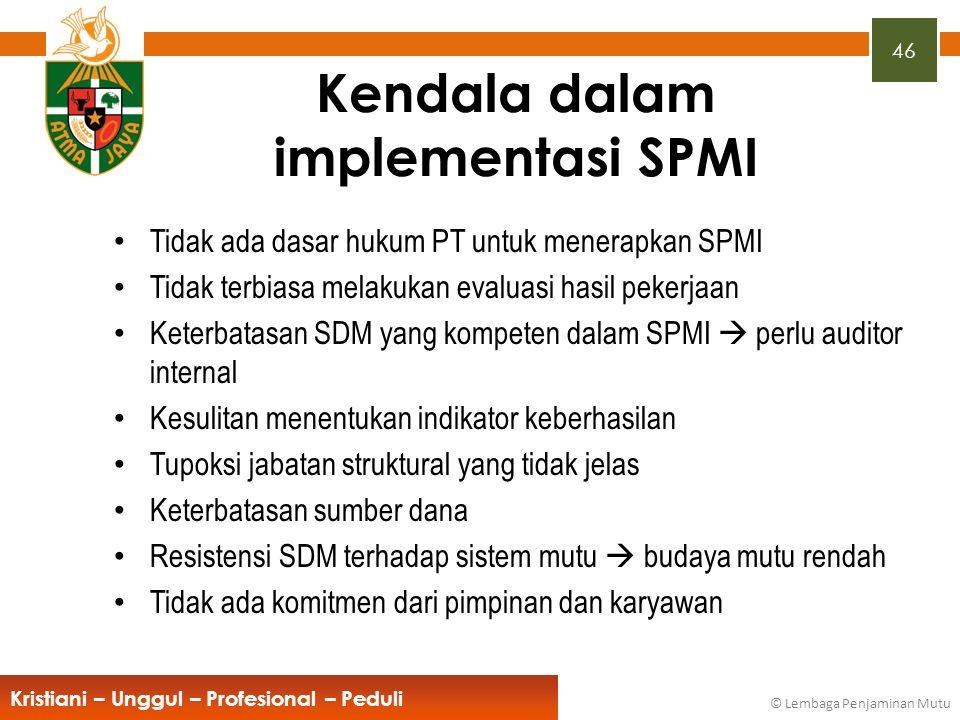 Kendala dalam implementasi SPMI