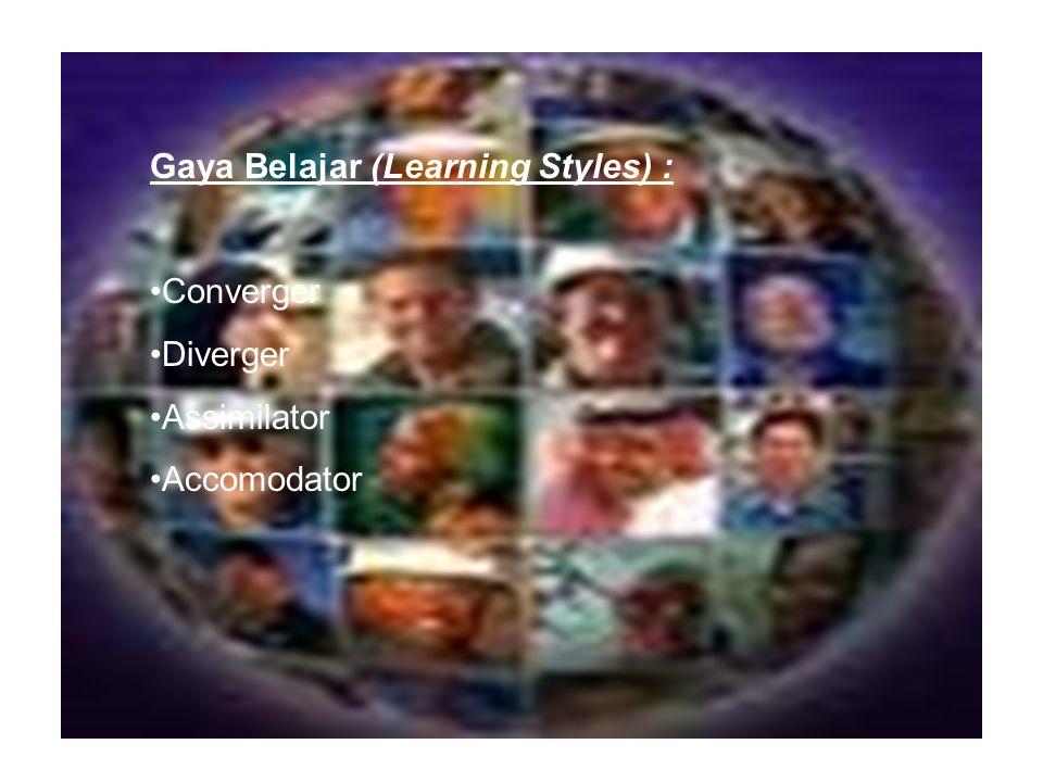 Gaya Belajar (Learning Styles) :