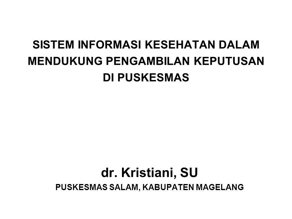 dr. Kristiani, SU PUSKESMAS SALAM, KABUPATEN MAGELANG