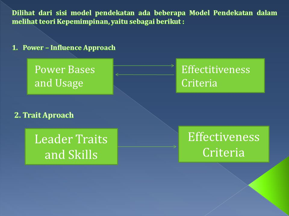 Effectiveness Criteria Leader Traits and Skills