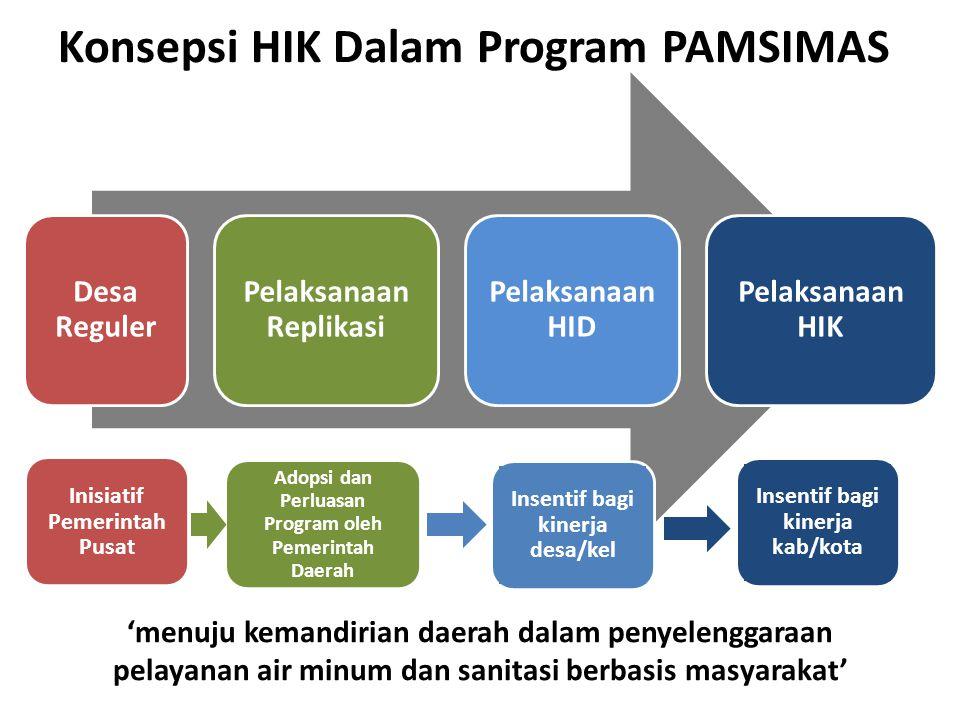 Konsepsi HIK Dalam Program PAMSIMAS