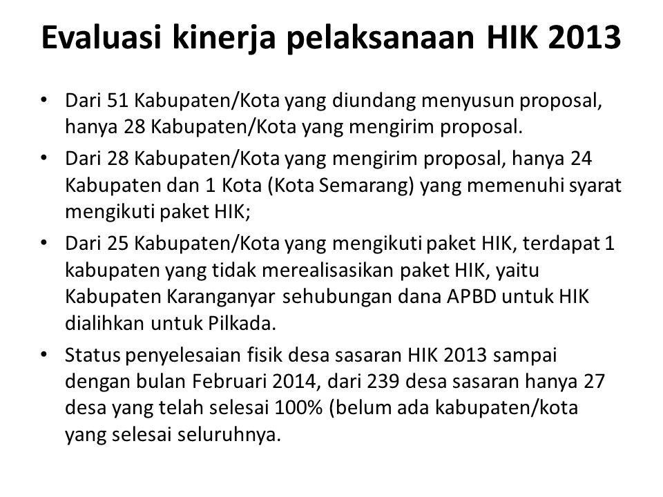 Evaluasi kinerja pelaksanaan HIK 2013