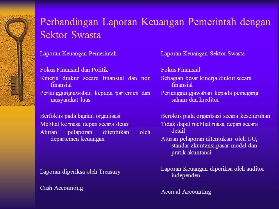 Perbandingan Laporan Keuangan Pemerintah dengan Sektor Swasta
