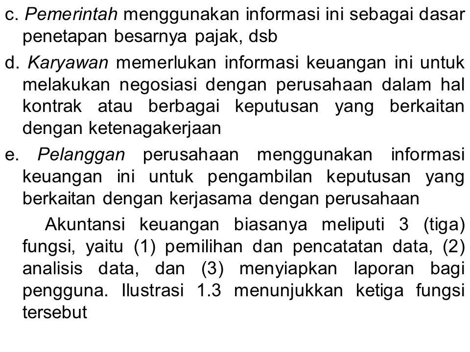 c. Pemerintah menggunakan informasi ini sebagai dasar penetapan besarnya pajak, dsb