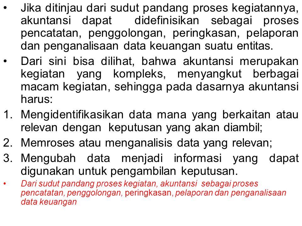 Memroses atau menganalisis data yang relevan;