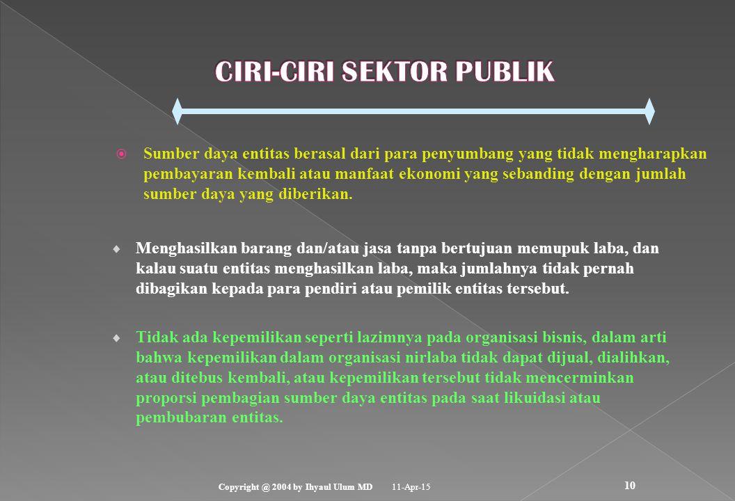 CIRI-CIRI SEKTOR PUBLIK