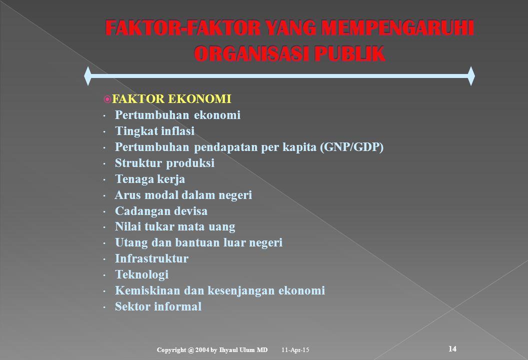 FAKTOR-FAKTOR YANG MEMPENGARUHI ORGANISASI PUBLIK