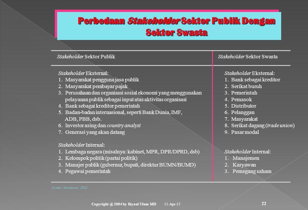 Perbedaan Stakeholder Sektor Publik Dengan Sektor Swasta