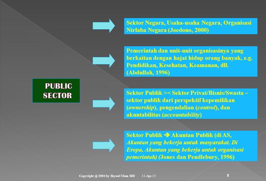 Sektor Negara, Usaha-usaha Negara, Organisasi Nirlaba Negara (Joedono, 2000)
