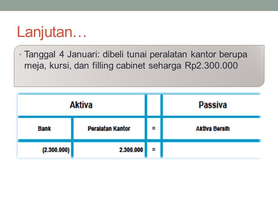 Lanjutan… Tanggal 4 Januari: dibeli tunai peralatan kantor berupa meja, kursi, dan filling cabinet seharga Rp2.300.000.
