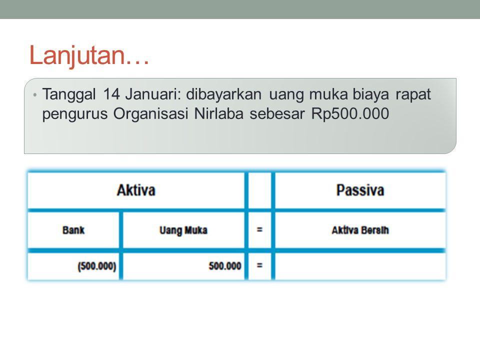 Lanjutan… Tanggal 14 Januari: dibayarkan uang muka biaya rapat pengurus Organisasi Nirlaba sebesar Rp500.000.
