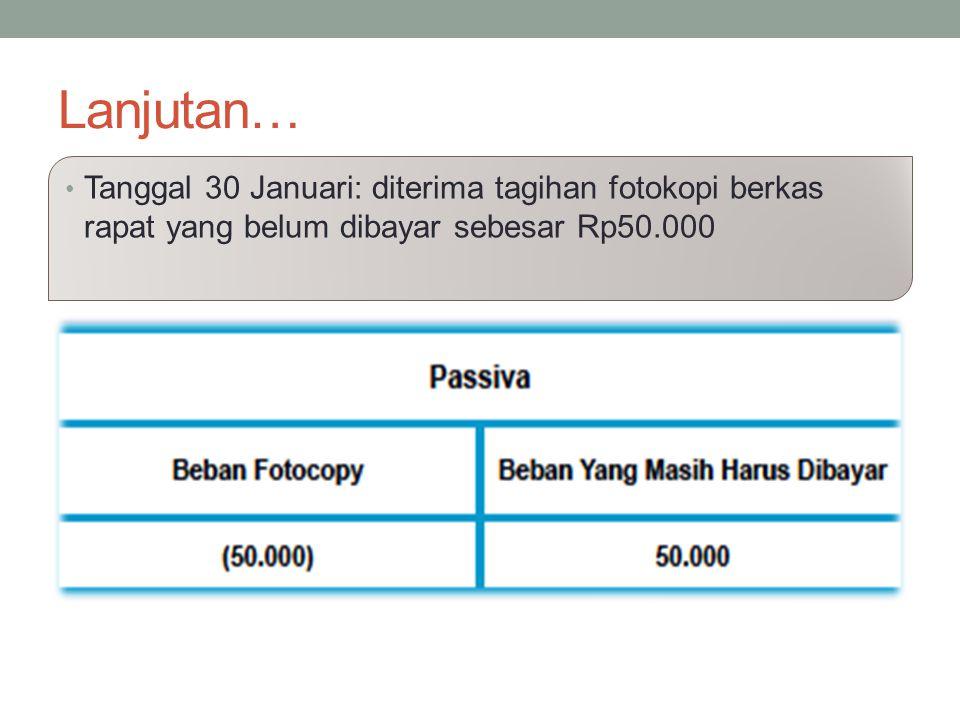 Lanjutan… Tanggal 30 Januari: diterima tagihan fotokopi berkas rapat yang belum dibayar sebesar Rp50.000.