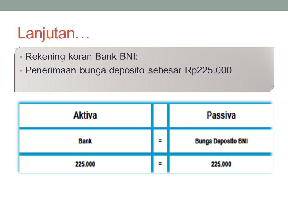 Lanjutan… Rekening koran Bank BNI: